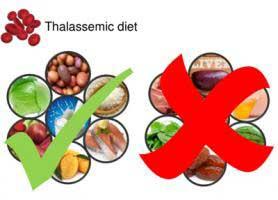 رژیم غذایی ویژه بیماران تالاسمی مینور